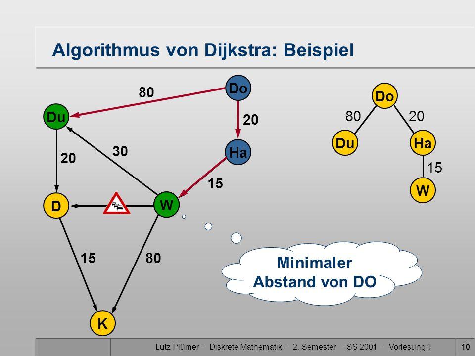 Lutz Plümer - Diskrete Mathematik - 2. Semester - SS 2001 - Vorlesung 110 Do Ha W Du K D 20 80 20 30 15 W Algorithmus von Dijkstra: Beispiel Do DuHa 8