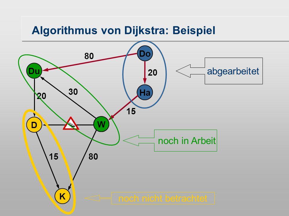 Do Ha W Du K D 20 80 20 30 15 W Algorithmus von Dijkstra: Beispiel abgearbeitet noch in Arbeit noch nicht betrachtet