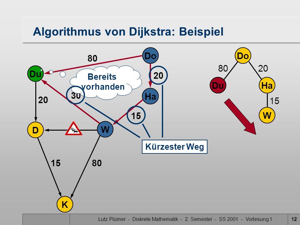 Lutz Plümer - Diskrete Mathematik - 2. Semester - SS 2001 - Vorlesung 112 Do DuHa W 8020 15 Do Ha W Du K D 20 80 20 30 15 Bereits vorhanden Du Kürzest