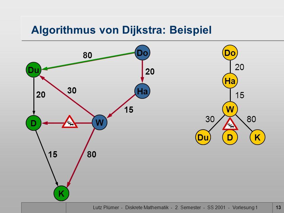 Lutz Plümer - Diskrete Mathematik - 2. Semester - SS 2001 - Vorlesung 113 Du Do Ha W 20 15 Do Ha W Du K D 20 80 20 30 15 K D Du Algorithmus von Dijkst
