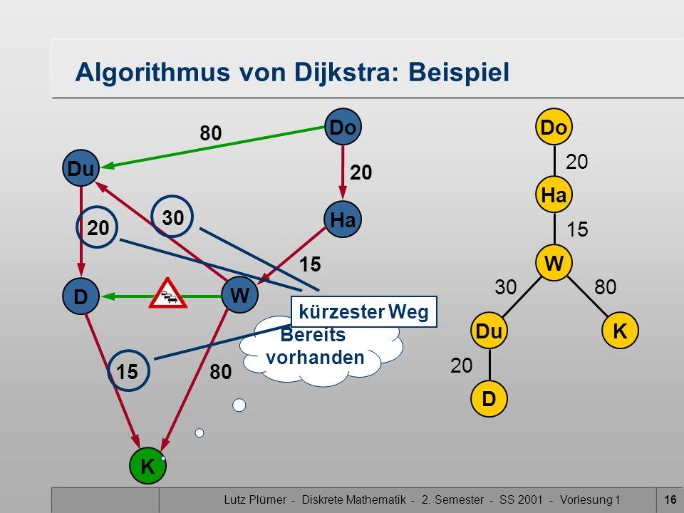 Lutz Plümer - Diskrete Mathematik - 2. Semester - SS 2001 - Vorlesung 116 20 Do Ha W Du K D 80 20 30 15 Bereits vorhanden Algorithmus von Dijkstra: Be