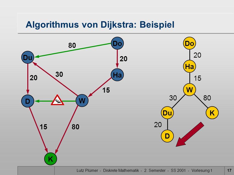 Lutz Plümer - Diskrete Mathematik - 2. Semester - SS 2001 - Vorlesung 117 Do Ha W Du K D 20 80 20 30 15 D K Algorithmus von Dijkstra: Beispiel KDu Do