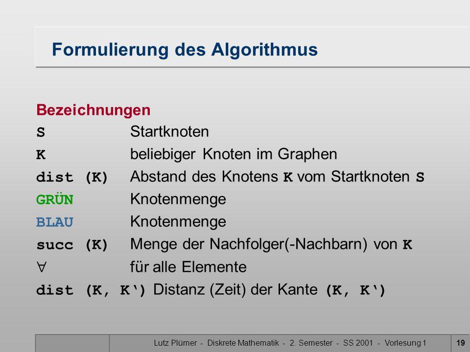 Lutz Plümer - Diskrete Mathematik - 2. Semester - SS 2001 - Vorlesung 119 Formulierung des Algorithmus Bezeichnungen S Startknoten K beliebiger Knoten