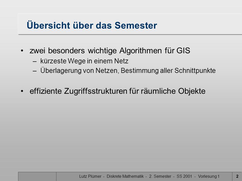 Lutz Plümer - Diskrete Mathematik - 2. Semester - SS 2001 - Vorlesung 12 Übersicht über das Semester zwei besonders wichtige Algorithmen für GIS –kürz