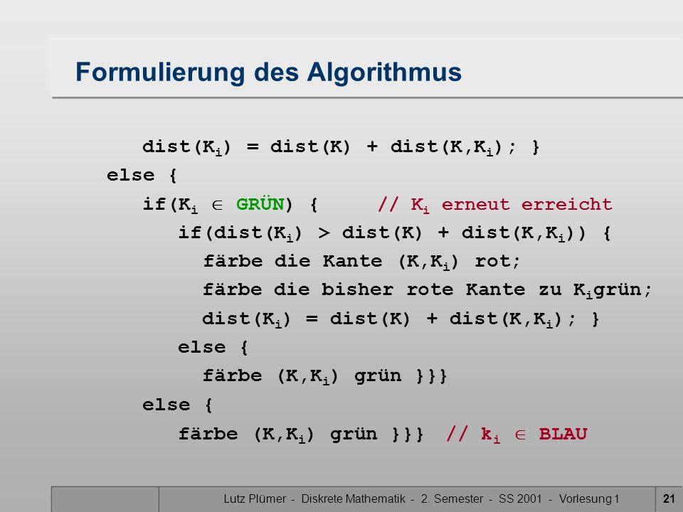 Lutz Plümer - Diskrete Mathematik - 2. Semester - SS 2001 - Vorlesung 121 Formulierung des Algorithmus dist(K i ) = dist(K) + dist(K,K i ); } else { i