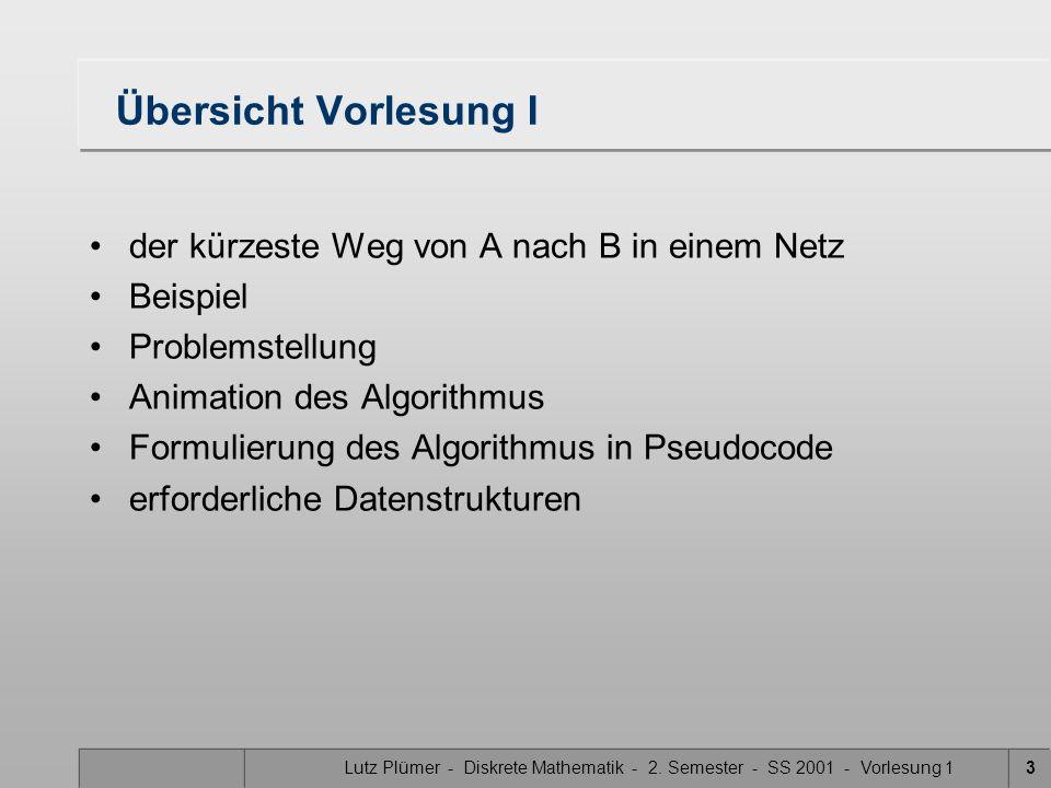 Lutz Plümer - Diskrete Mathematik - 2. Semester - SS 2001 - Vorlesung 13 Übersicht Vorlesung I der kürzeste Weg von A nach B in einem Netz Beispiel Pr