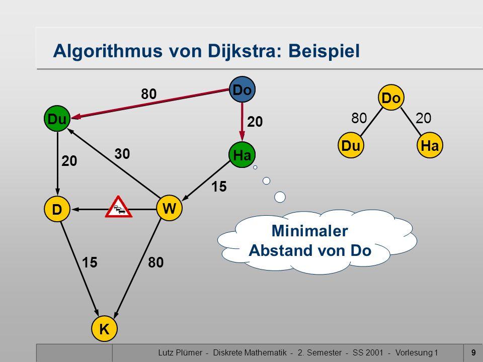 Lutz Plümer - Diskrete Mathematik - 2. Semester - SS 2001 - Vorlesung 19 Do Ha Du 20 80 20 30 W K D 8015 Do Du Ha Do Algorithmus von Dijkstra: Beispie