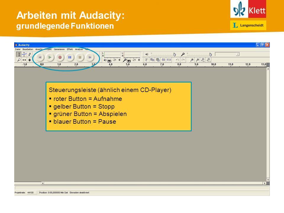 Arbeiten mit Audacity: grundlegende Funktionen Steuerungsleiste (ähnlich einem CD-Player) roter Button = Aufnahme gelber Button = Stopp grüner Button = Abspielen blauer Button = Pause
