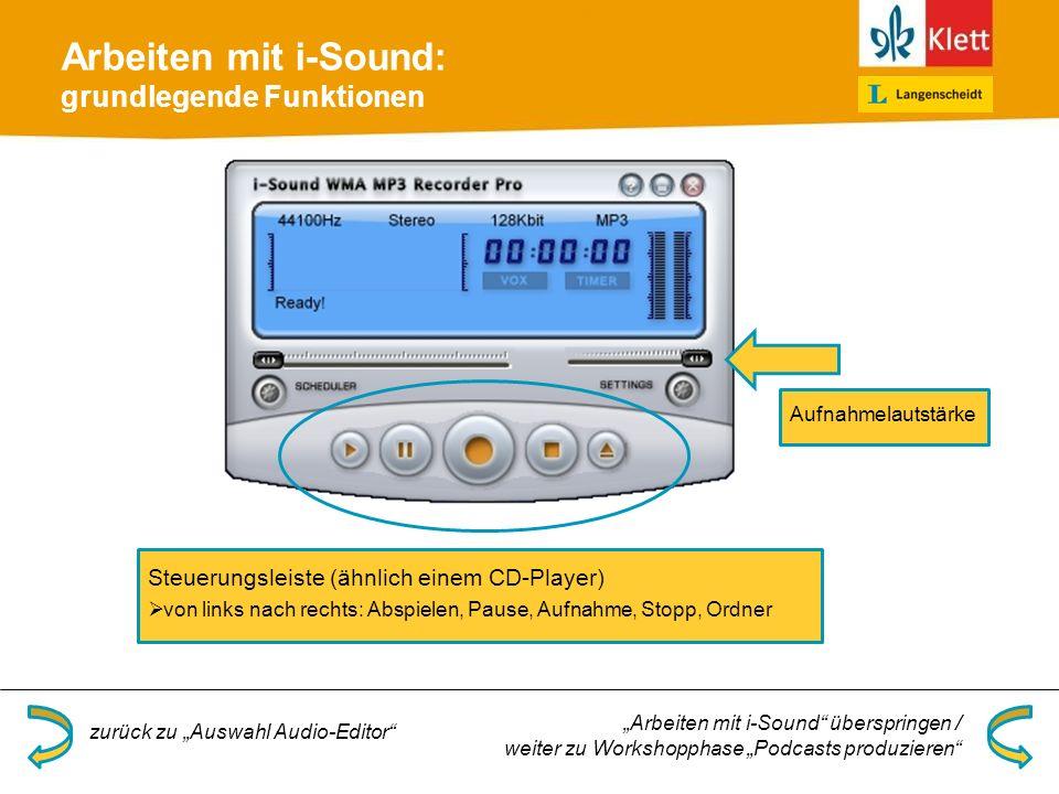Arbeiten mit i-Sound: grundlegende Funktionen Steuerungsleiste (ähnlich einem CD-Player) von links nach rechts: Abspielen, Pause, Aufnahme, Stopp, Ordner Aufnahmelautstärke zurück zu Auswahl Audio-Editor Arbeiten mit i-Sound überspringen / weiter zu Workshopphase Podcasts produzieren