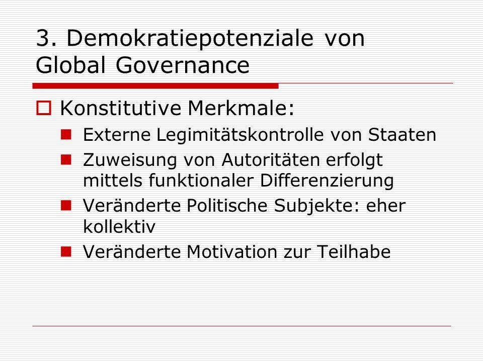 3. Demokratiepotenziale von Global Governance Konstitutive Merkmale: Externe Legimitätskontrolle von Staaten Zuweisung von Autoritäten erfolgt mittels