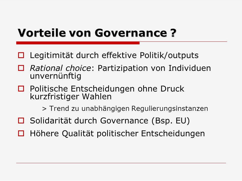 Transnationale Governance Europäische Union Governance durch Prozess zunehmender Globalisierung Postparlamentarische Demokratie Internationale Ebene Problem der Repräsentation (längere Delegationskette) Kooperation von Eliten Nichts Vergleichbares auf transnationaler Ebene
