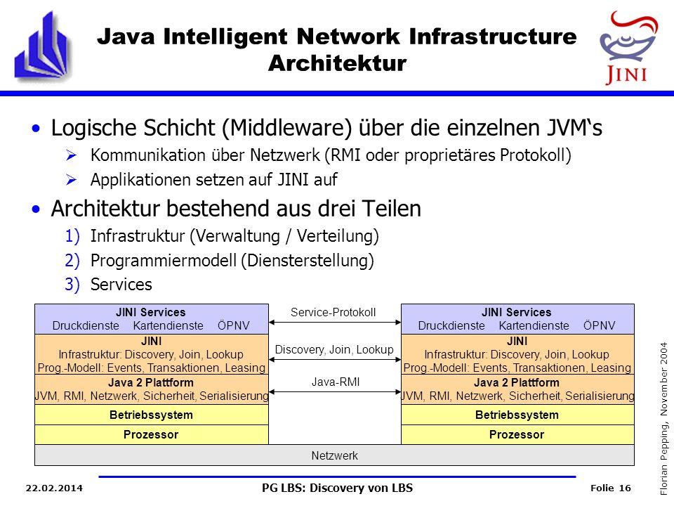 PG LBS: Discovery von LBS Folie 16 Florian Pepping, November 2004 22.02.2014 Java Intelligent Network Infrastructure Architektur Logische Schicht (Middleware) über die einzelnen JVMs Kommunikation über Netzwerk (RMI oder proprietäres Protokoll) Applikationen setzen auf JINI auf Architektur bestehend aus drei Teilen 1)Infrastruktur (Verwaltung / Verteilung) 2)Programmiermodell (Diensterstellung) 3)Services Prozessor Betriebssystem Java 2 Plattform JVM, RMI, Netzwerk, Sicherheit, Serialisierung JINI Infrastruktur: Discovery, Join, Lookup Prog.-Modell: Events, Transaktionen, Leasing JINI Services Druckdienste Kartendienste ÖPNV Prozessor Betriebssystem Java 2 Plattform JVM, RMI, Netzwerk, Sicherheit, Serialisierung JINI Infrastruktur: Discovery, Join, Lookup Prog.-Modell: Events, Transaktionen, Leasing JINI Services Druckdienste Kartendienste ÖPNV Netzwerk Service-Protokoll Discovery, Join, Lookup Java-RMI