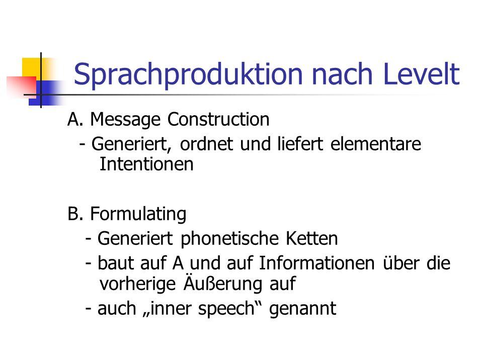 Sprachproduktion nach Levelt A. Message Construction - Generiert, ordnet und liefert elementare Intentionen B. Formulating - Generiert phonetische Ket
