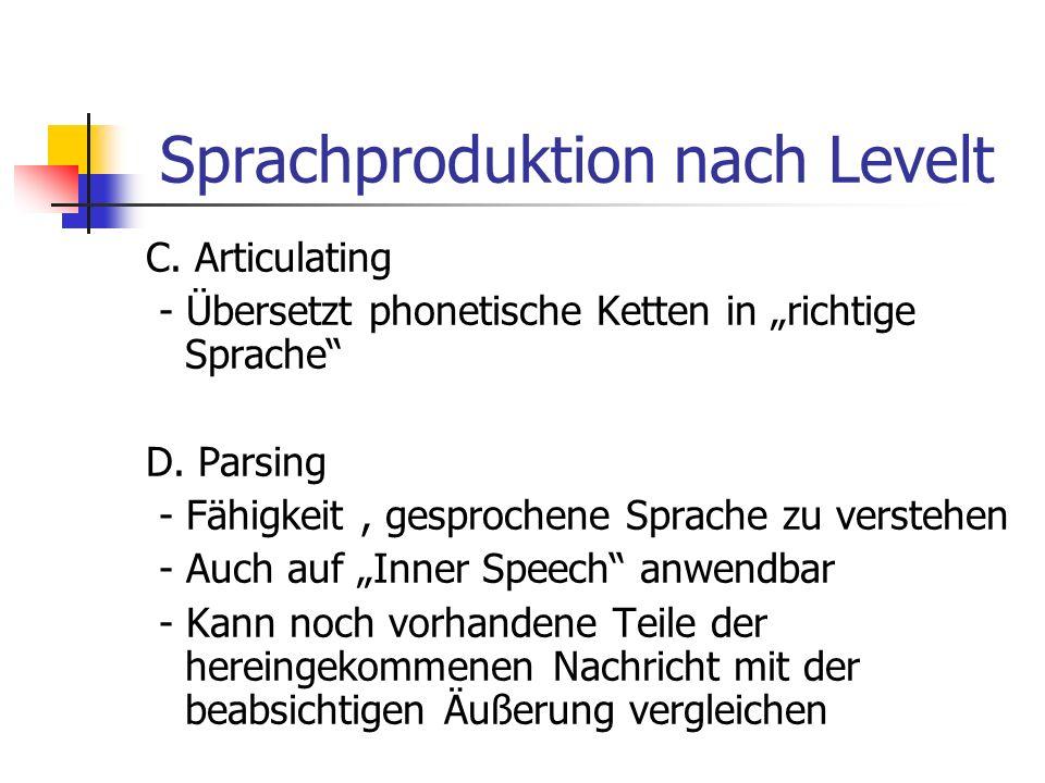 Sprachproduktion nach Levelt C. Articulating - Übersetzt phonetische Ketten in richtige Sprache D. Parsing - Fähigkeit, gesprochene Sprache zu versteh