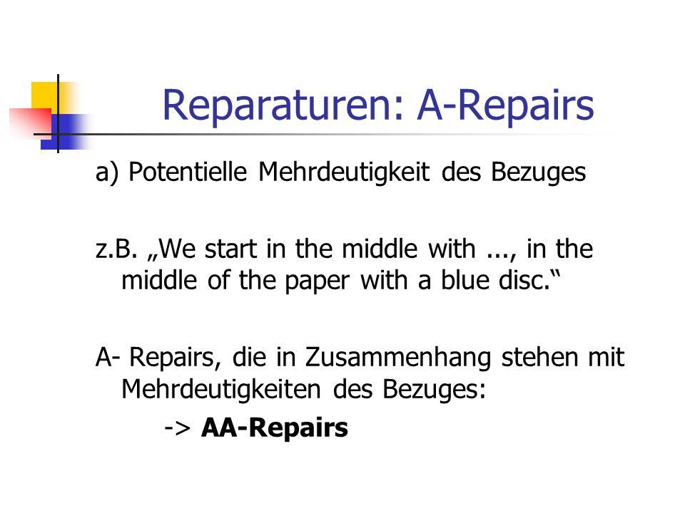 Reparaturen: A-Repairs a) Potentielle Mehrdeutigkeit des Bezuges z.B. We start in the middle with..., in the middle of the paper with a blue disc. A-