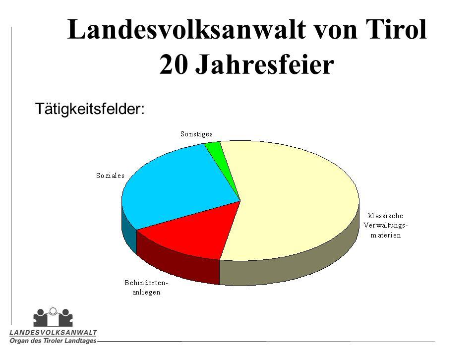 Landesvolksanwalt von Tirol 20 Jahresfeier Tätigkeitsfelder:
