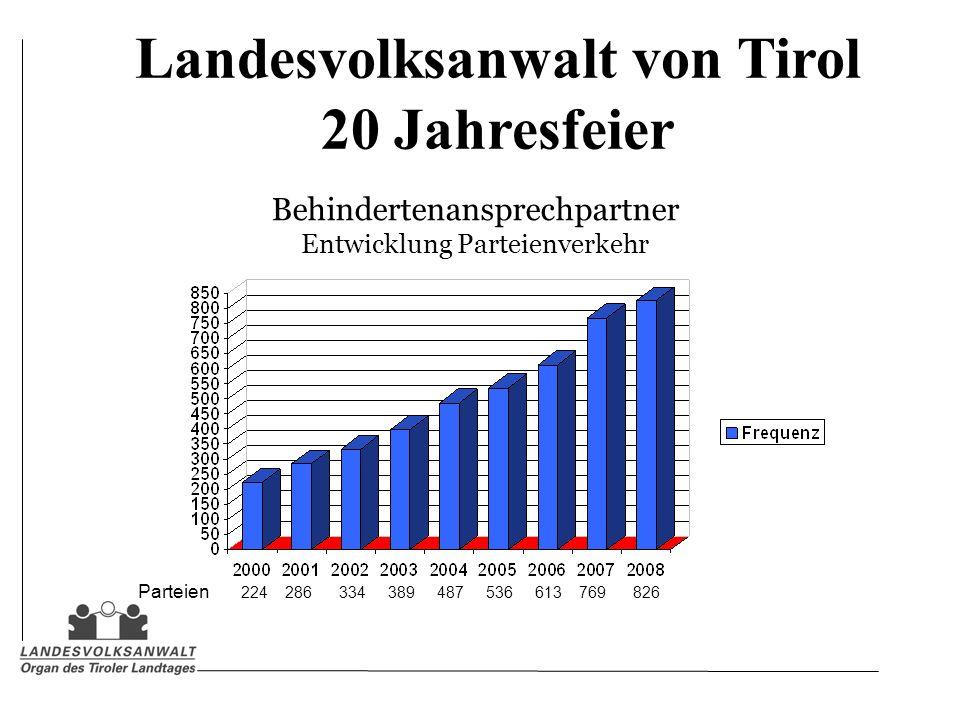 Landesvolksanwalt von Tirol 20 Jahresfeier Behindertenansprechpartner Entwicklung Parteienverkehr Parteien 224 286 334 389 487 536 613 769 826