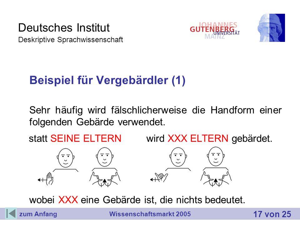 Deutsches Institut Deskriptive Sprachwissenschaft Beispiel für Vergebärdler (1) Sehr häufig wird fälschlicherweise die Handform einer folgenden Gebärd