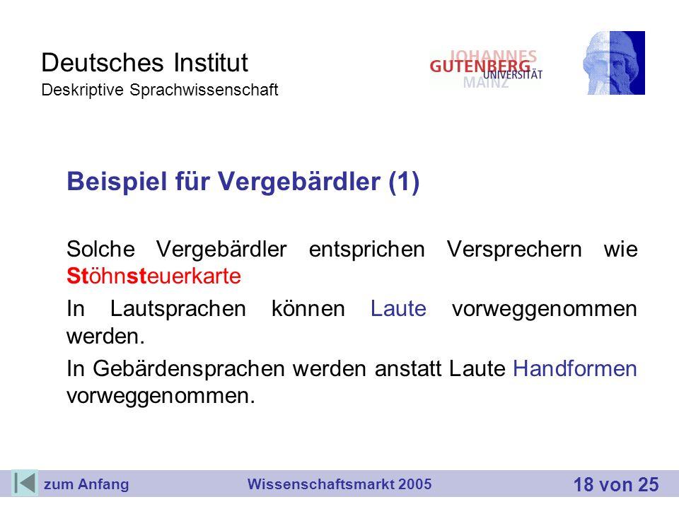 Deutsches Institut Deskriptive Sprachwissenschaft Beispiel für Vergebärdler (1) Solche Vergebärdler entsprichen Versprechern wie Stöhnsteuerkarte In L