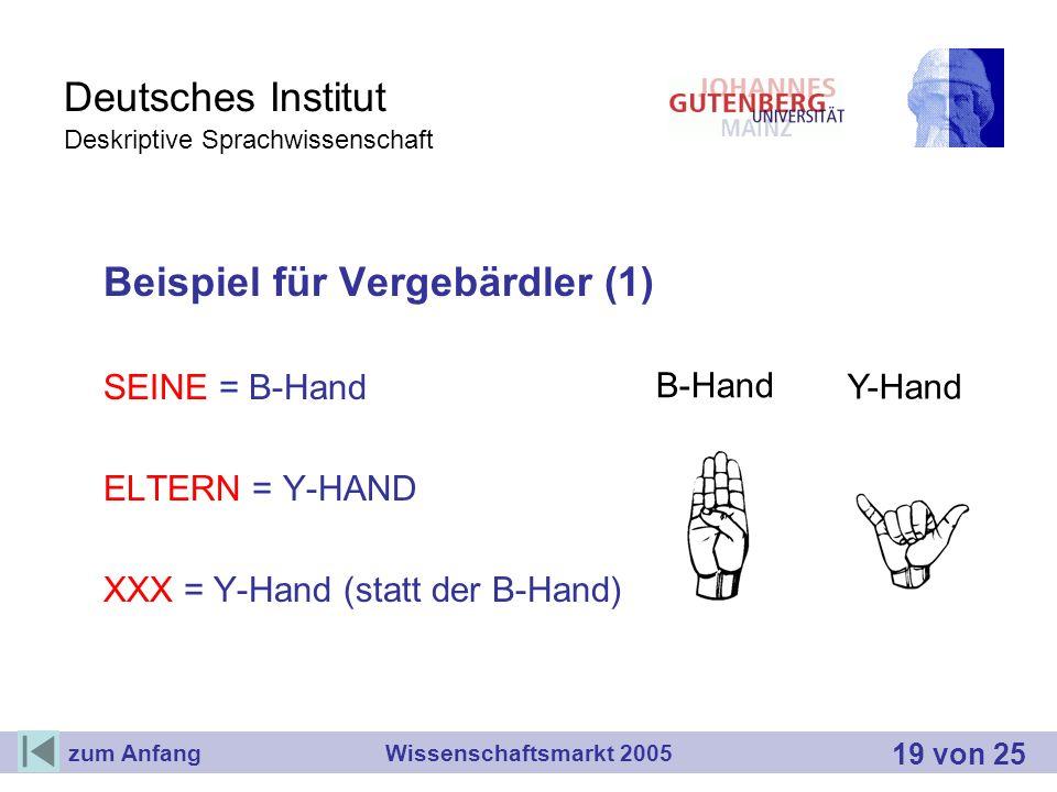 Deutsches Institut Deskriptive Sprachwissenschaft Beispiel für Vergebärdler (1) SEINE = B-Hand ELTERN = Y-HAND XXX = Y-Hand (statt der B-Hand) Wissens