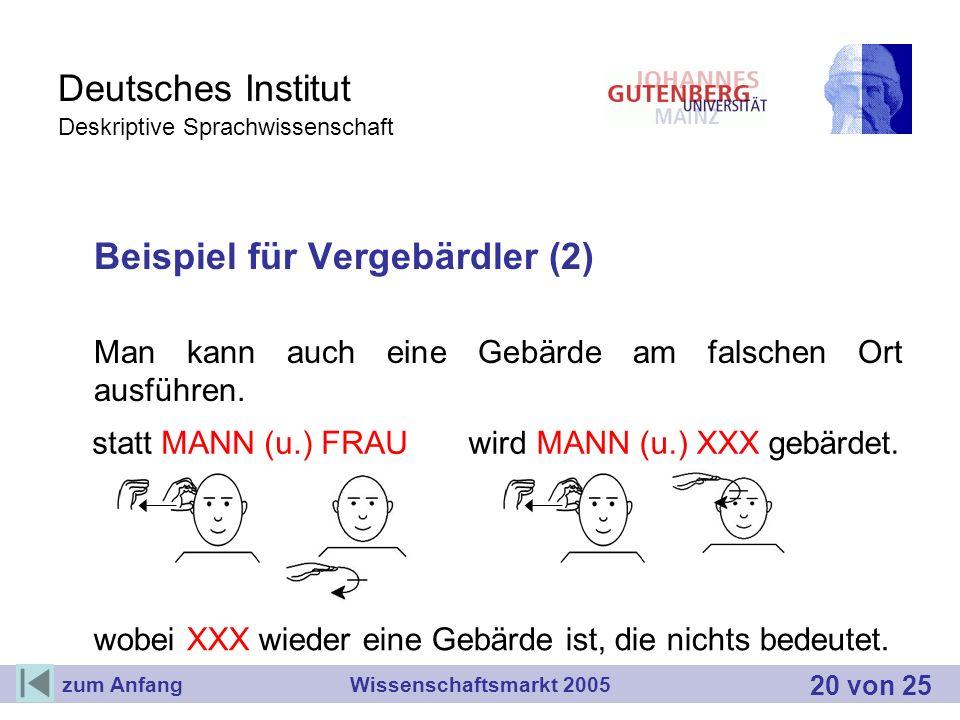Deutsches Institut Deskriptive Sprachwissenschaft Beispiel für Vergebärdler (2) Man kann auch eine Gebärde am falschen Ort ausführen. Wissenschaftsmar