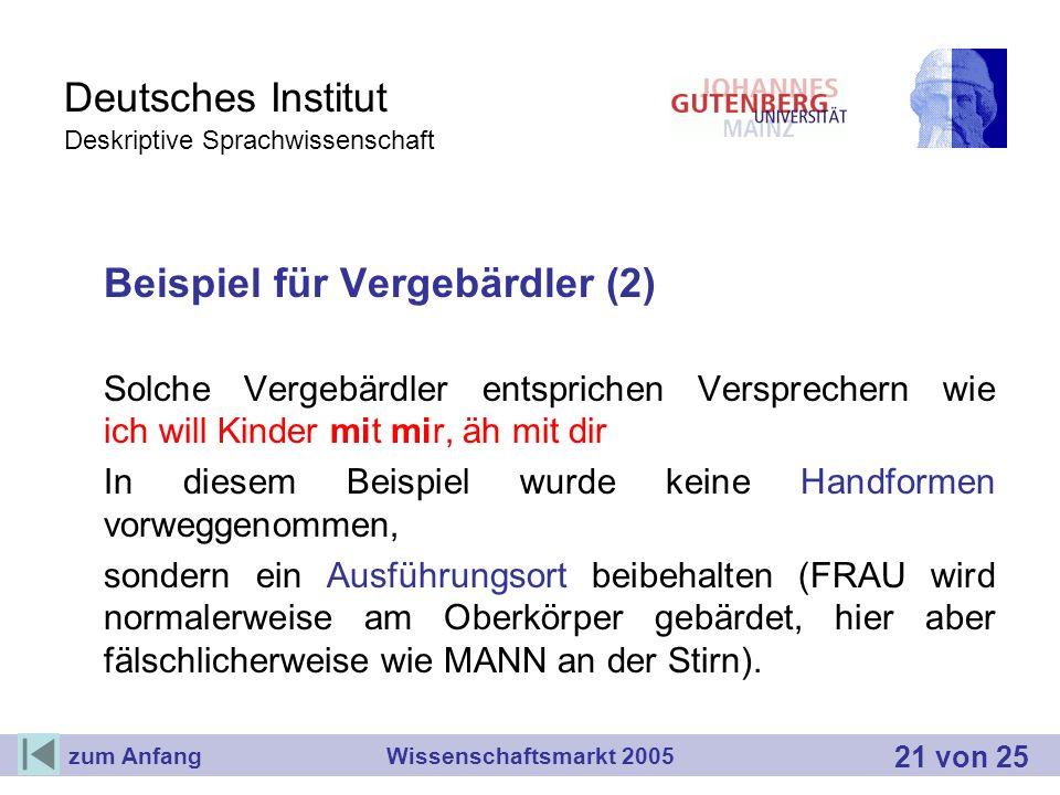 Deutsches Institut Deskriptive Sprachwissenschaft Beispiel für Vergebärdler (2) Solche Vergebärdler entsprichen Versprechern wie ich will Kinder mit m
