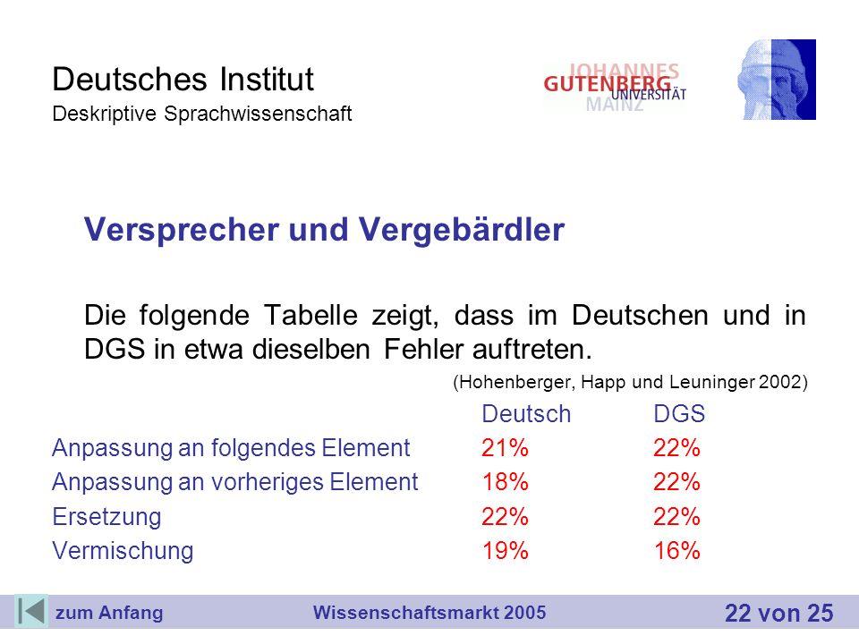 Deutsches Institut Deskriptive Sprachwissenschaft Versprecher und Vergebärdler Die folgende Tabelle zeigt, dass im Deutschen und in DGS in etwa diesel