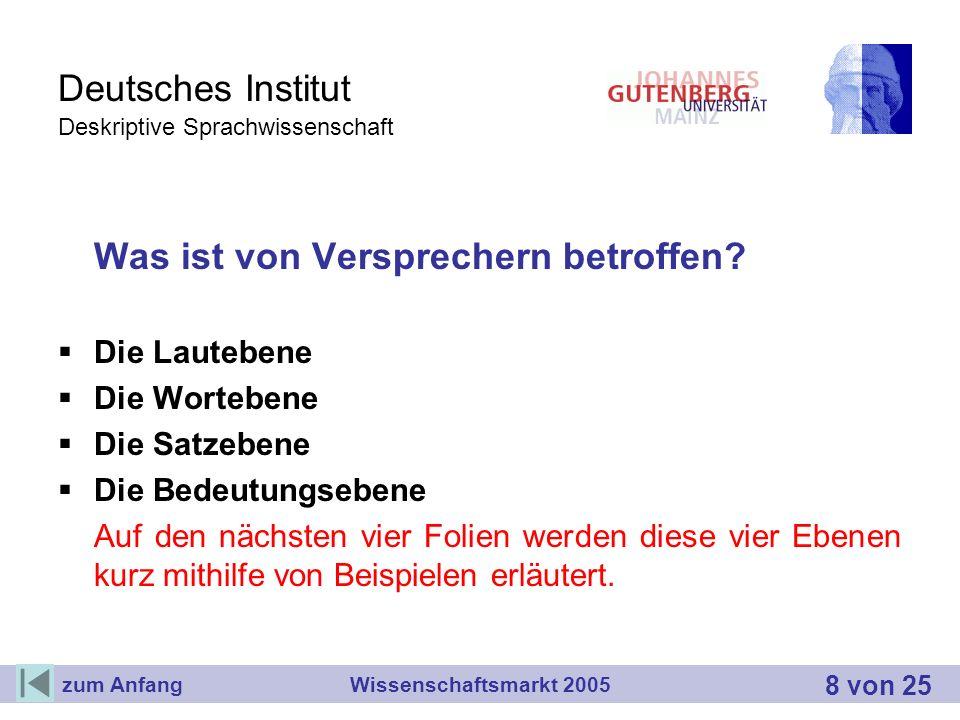 Deutsches Institut Deskriptive Sprachwissenschaft Was ist von Versprechern betroffen? Die Lautebene Die Wortebene Die Satzebene Die Bedeutungsebene Au