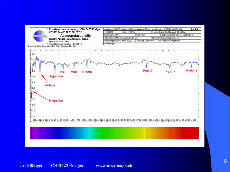 9 Weitere Informationen Hilfreiche Unterlagen auf www.ursusmajor.ch im Ordner Astrospektroskopie Englische und Französische Tutorials auf den entsprechenden Webseiten von IRIS und VSPEC Foren wie www.astroinfo.ch und www.astronomie.dewww.astroinfo.ch www.astronomie.de