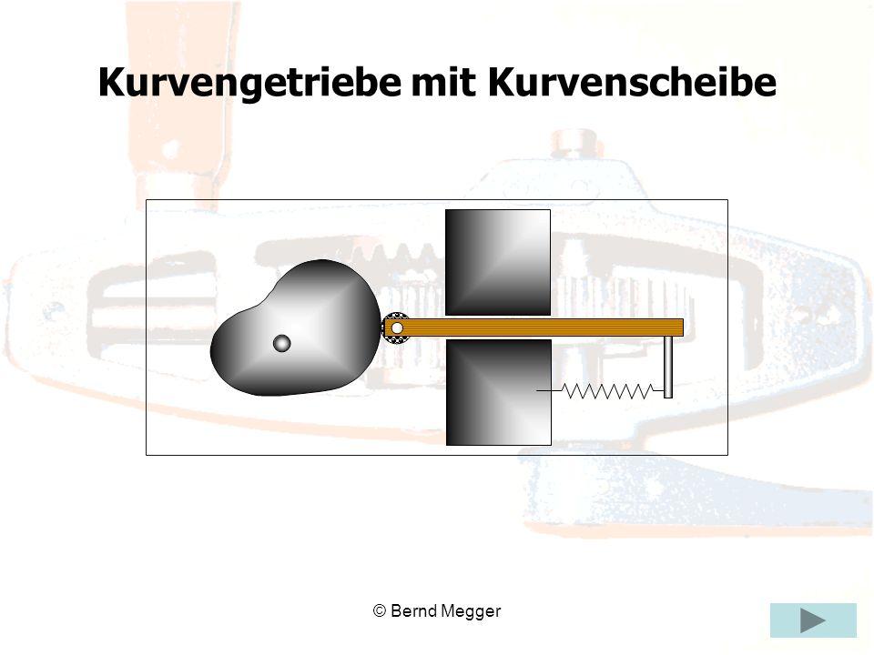 © Bernd Megger Kurvengetriebe mit Kurvenscheibe