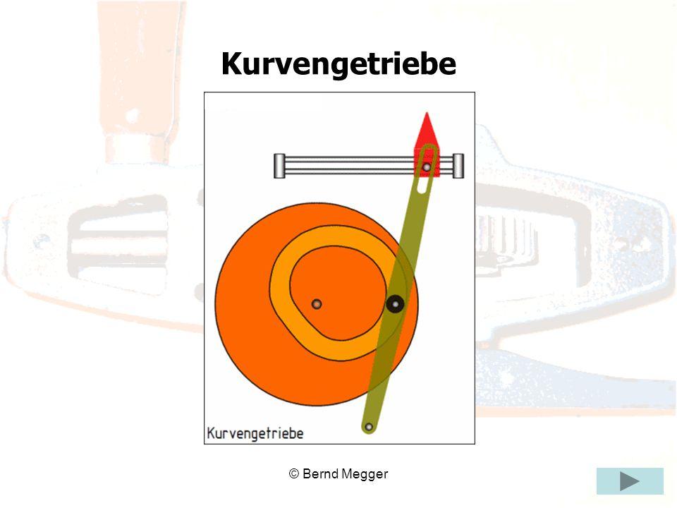 © Bernd Megger Kurvengetriebe