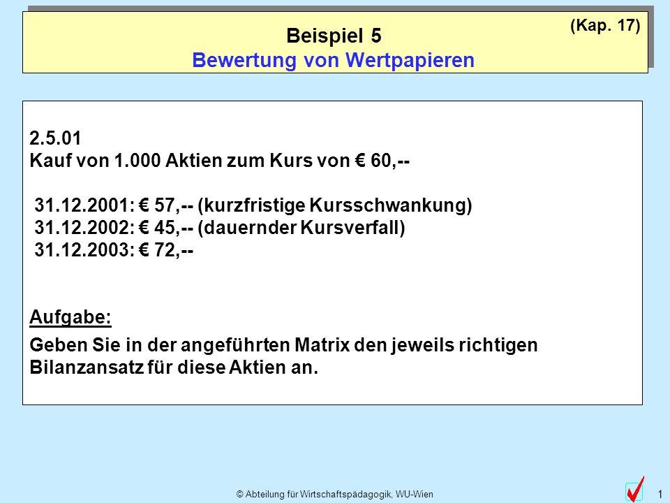 © Abteilung für Wirtschaftspädagogik, WU-Wien 1 (Kap. 17) 2.5.01 Kauf von 1.000 Aktien zum Kurs von 60,-- 31.12.2001: 57,-- (kurzfristige Kursschwanku