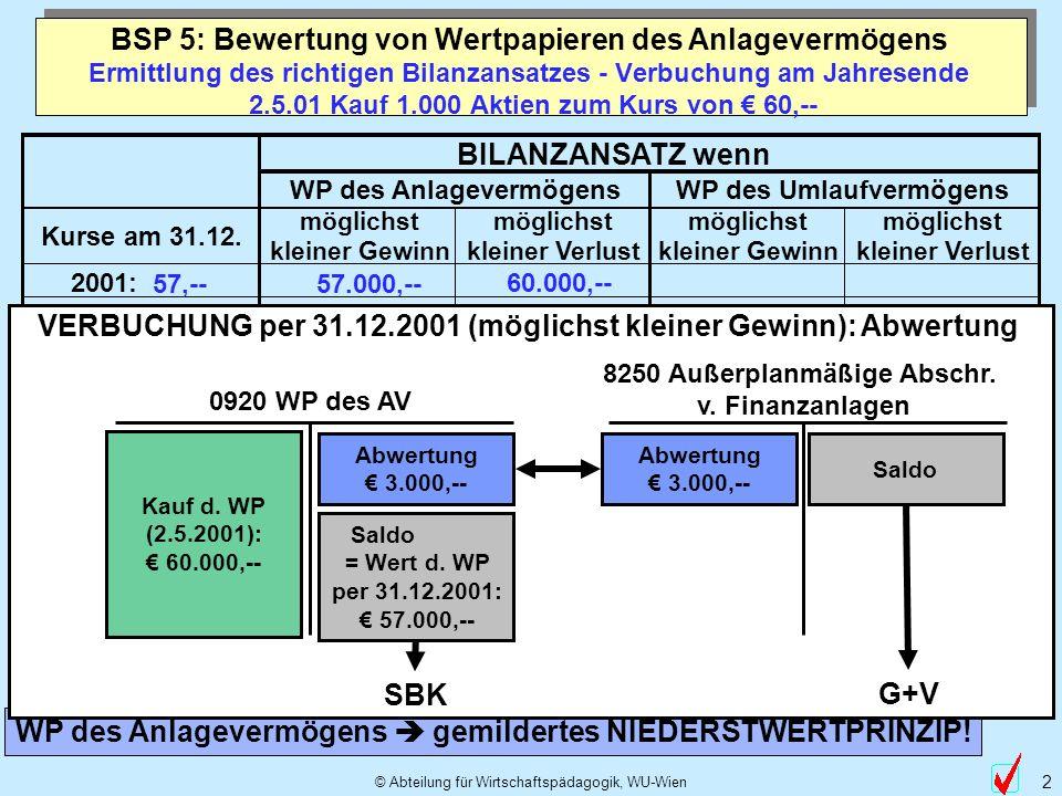 © Abteilung für Wirtschaftspädagogik, WU-Wien 3 Ermittlung des richtigen Bilanzansatzes - Verbuchung am Jahresende 2.5.01 Kauf 1.000 Aktien zum Kurs von 60,-- BSP 5: Bewertung von Wertpapieren des Anlagevermögens langfristiger Kursverfall Abwertung MUSS berücksichtigt werden.