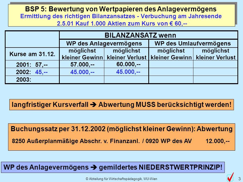 © Abteilung für Wirtschaftspädagogik, WU-Wien 3 Ermittlung des richtigen Bilanzansatzes - Verbuchung am Jahresende 2.5.01 Kauf 1.000 Aktien zum Kurs v