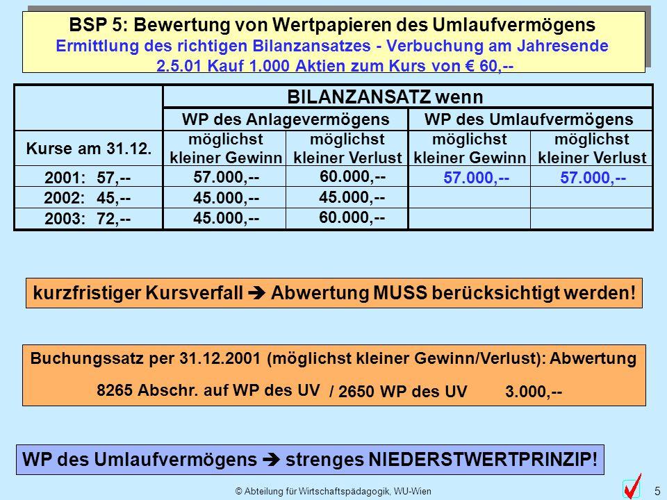 © Abteilung für Wirtschaftspädagogik, WU-Wien 5 BILANZANSATZ wenn WP des AnlagevermögensWP des Umlaufvermögens Kurse am 31.12. möglichst kleiner Gewin