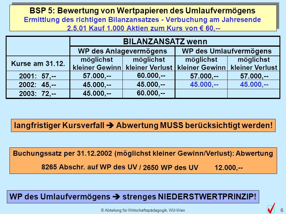 © Abteilung für Wirtschaftspädagogik, WU-Wien 6 BILANZANSATZ wenn WP des AnlagevermögensWP des Umlaufvermögens Kurse am 31.12. möglichst kleiner Gewin