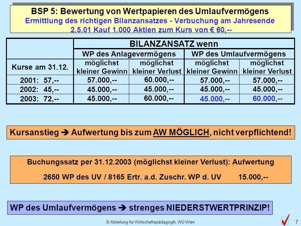 © Abteilung für Wirtschaftspädagogik, WU-Wien 7 BILANZANSATZ wenn WP des AnlagevermögensWP des Umlaufvermögens Kurse am 31.12. möglichst kleiner Gewin