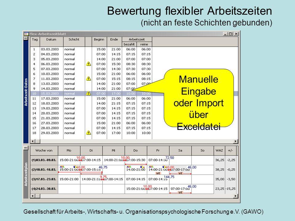 Gesellschaft für Arbeits-, Wirtschafts- u. Organisationspsychologische Forschung e.V. (GAWO) Bewertung flexibler Arbeitszeiten (nicht an feste Schicht