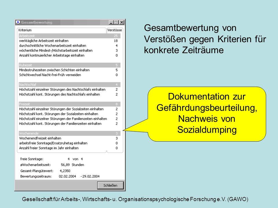 Gesellschaft für Arbeits-, Wirtschafts- u. Organisationspsychologische Forschung e.V. (GAWO) Gesamtbewertung von Verstößen gegen Kriterien für konkret