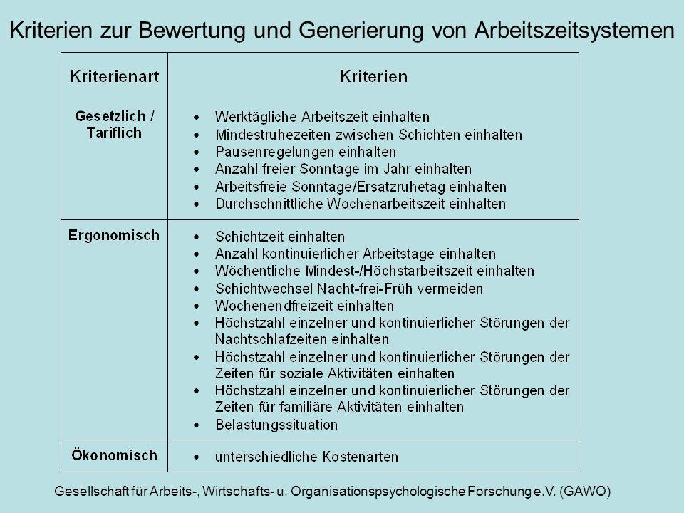 Gesellschaft für Arbeits-, Wirtschafts- u. Organisationspsychologische Forschung e.V. (GAWO) Kriterien zur Bewertung und Generierung von Arbeitszeitsy