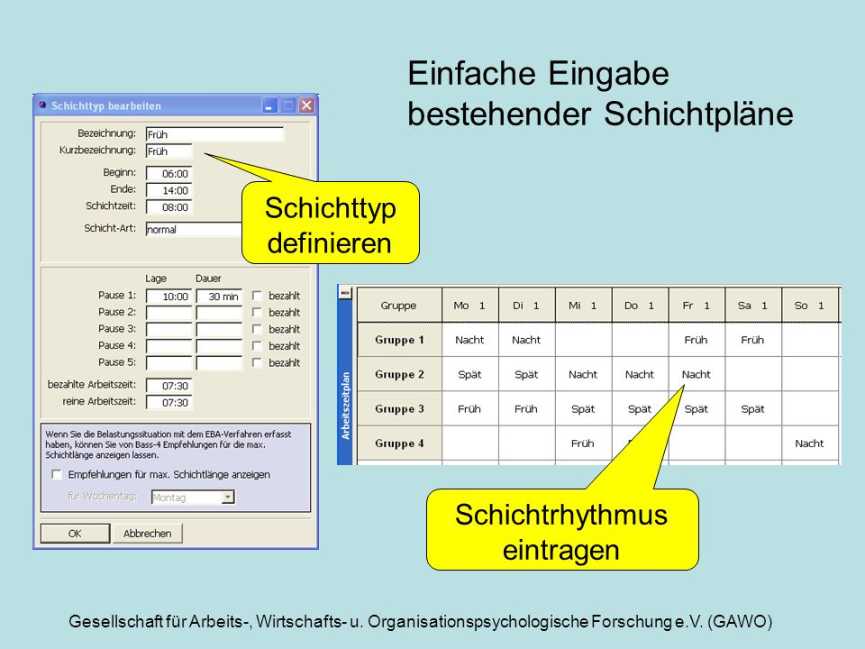 Gesellschaft für Arbeits-, Wirtschafts- u. Organisationspsychologische Forschung e.V. (GAWO) Einfache Eingabe bestehender Schichtpläne Schichttyp defi