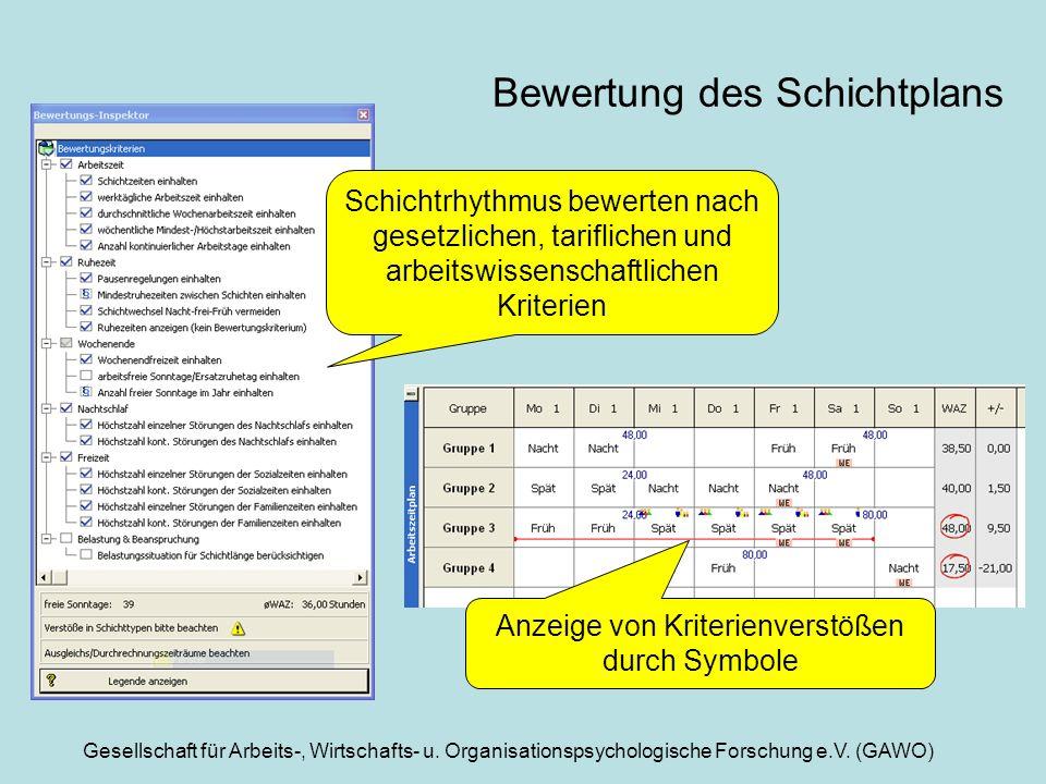 Gesellschaft für Arbeits-, Wirtschafts- u. Organisationspsychologische Forschung e.V. (GAWO) Bewertung des Schichtplans Schichtrhythmus bewerten nach