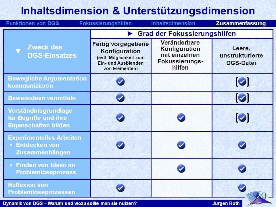 Funktionen von DGSFokussierungshilfenInhaltsdimensionZusammenfassung Jürgen RothDynamik von DGS – Warum und wozu sollte man sie nutzen? Zweck des DGS-