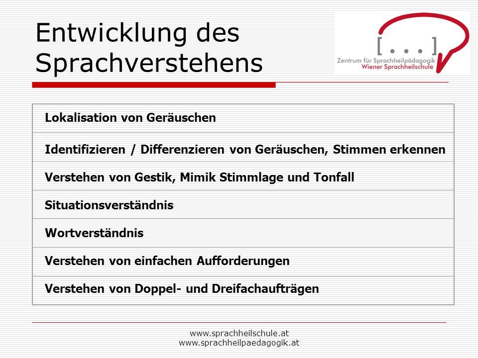 www.sprachheilschule.at www.sprachheilpaedagogik.at Entwicklung des Sprachverstehens Lokalisation von Geräuschen Identifizieren / Differenzieren von G
