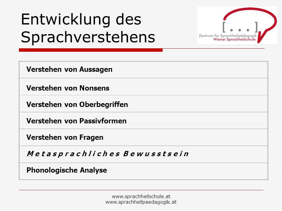 www.sprachheilschule.at www.sprachheilpaedagogik.at Entwicklung des Sprachverstehens Verstehen von Aussagen Verstehen von Nonsens Verstehen von Oberbe