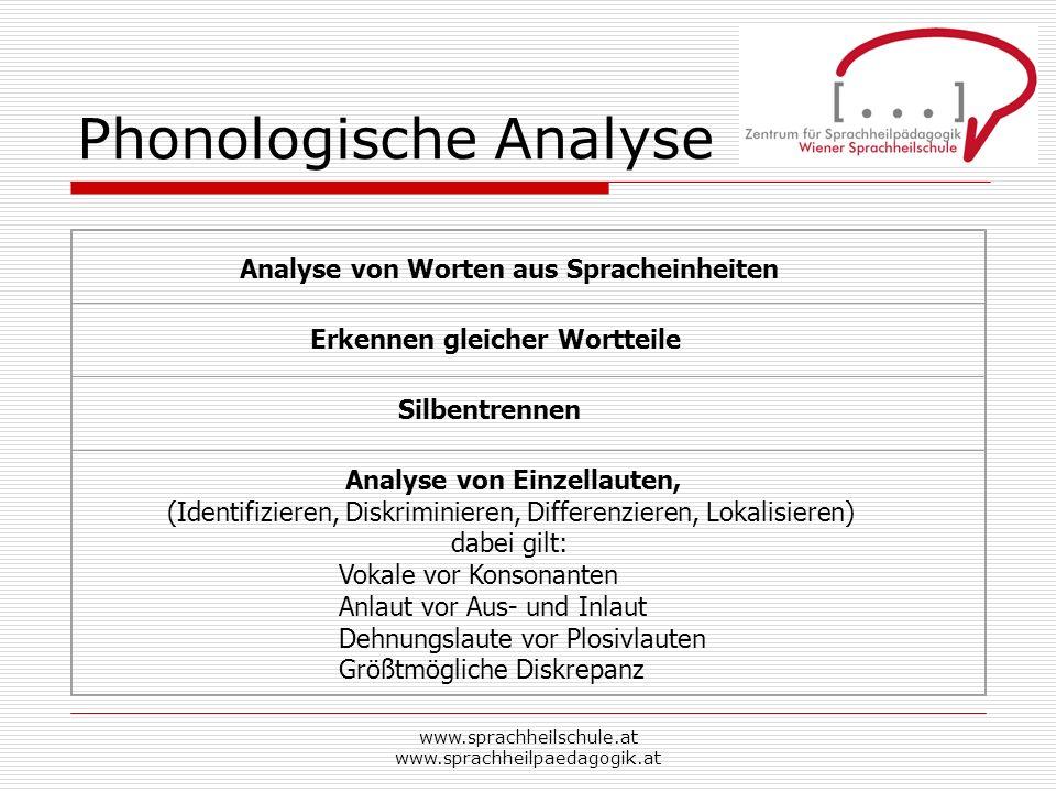 www.sprachheilschule.at www.sprachheilpaedagogik.at Phonologische Analyse Analyse von Worten aus Spracheinheiten Erkennen gleicher Wortteile Silbentre