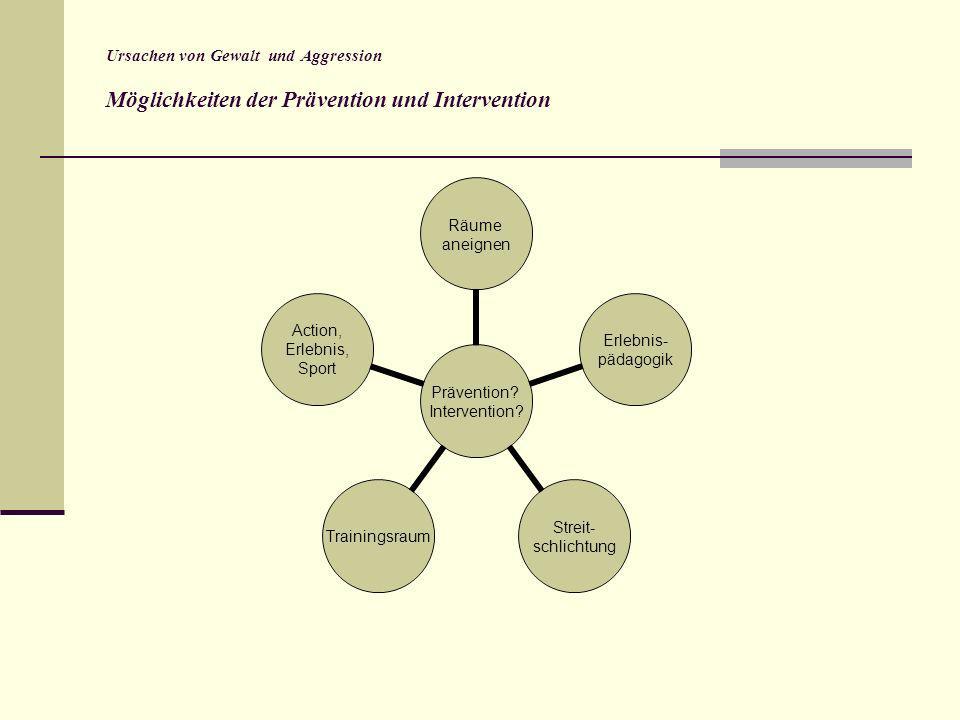 Ursachen von Gewalt und Aggression Möglichkeiten der Prävention und Intervention Prävention? Intervention? Räume aneignen Erlebnis- pädagogik Streit-
