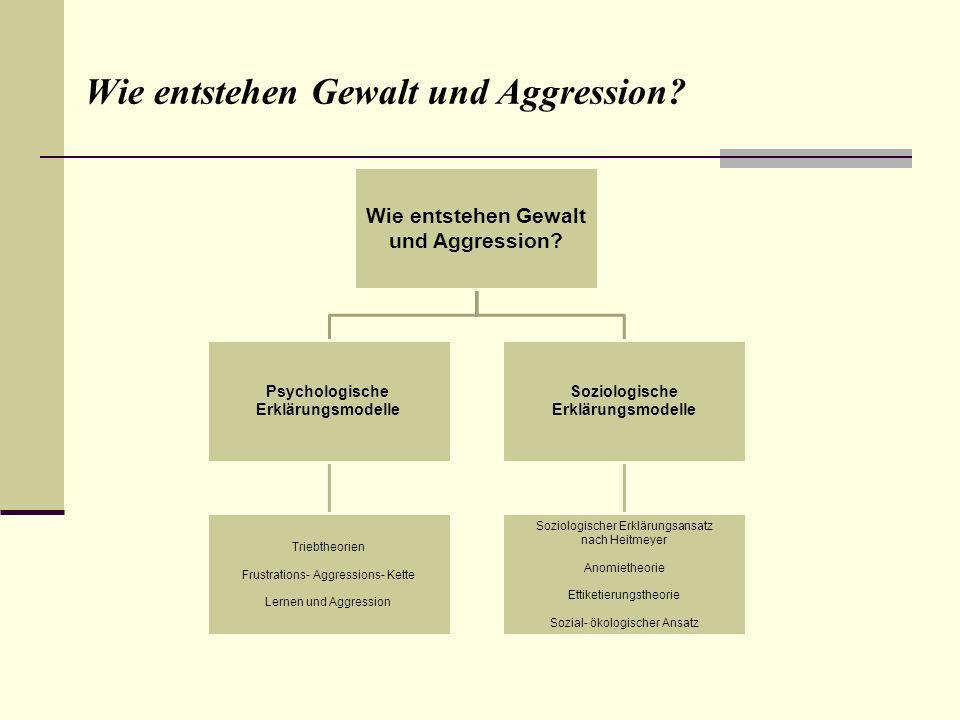 Ursachen von Gewalt und Aggression Psychologische Erklärungsansätze Die psychologischen Theorien (unter anderem von Freud, Dollard und Bandura) erklären Gewalt und Aggression vor allem mit inneren Vorgängen.