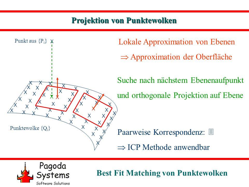 Best Fit Matching von Punktewolken X X X X X X X X X X X X X X X X X X X X X X X X X X X X X X X X X X X X X X X X X X X X X X X X X X X X X X Projektion von Punktewolken X Punkt aus {P i } Suche nach nächstem Ebenenaufpunkt und orthogonale Projektion auf Ebene X Lokale Approximation von Ebenen Approximation der Oberfläche X X Paarweise Korrespondenz: ICP Methode anwendbar Punktewolke {Q i }