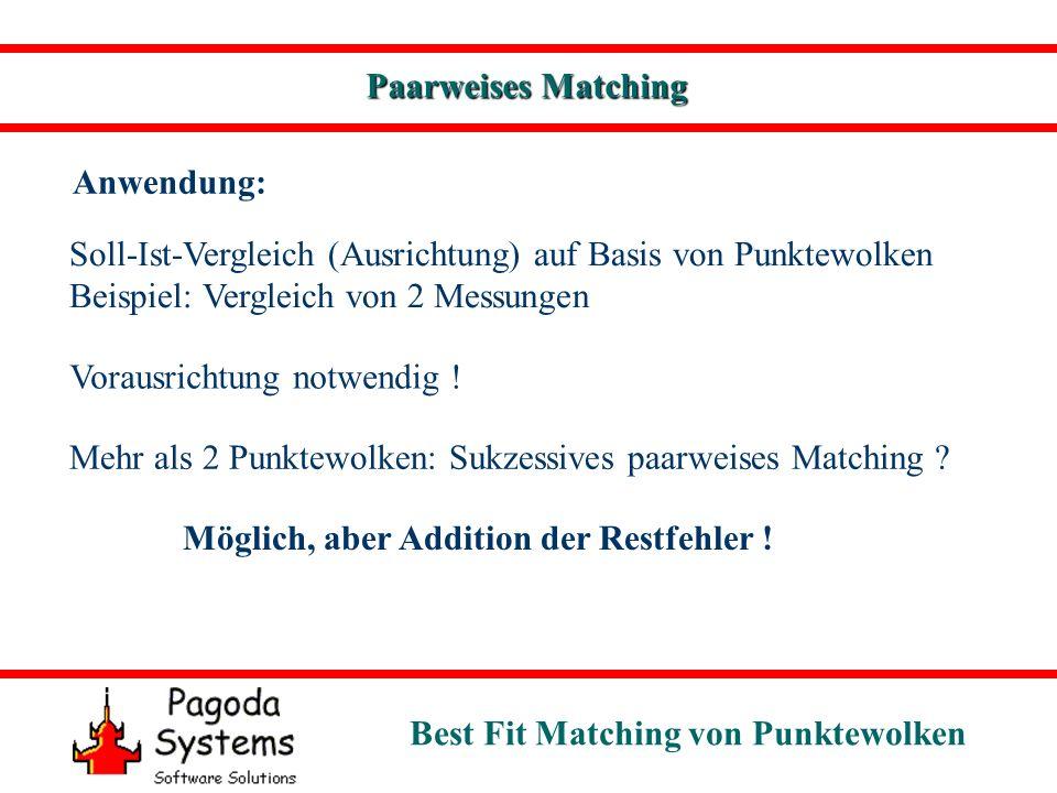 Best Fit Matching von Punktewolken Paarweises Matching Anwendung: Soll-Ist-Vergleich (Ausrichtung) auf Basis von Punktewolken Beispiel: Vergleich von 2 Messungen Mehr als 2 Punktewolken: Sukzessives paarweises Matching .